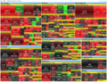 SP500Stocks.PNG